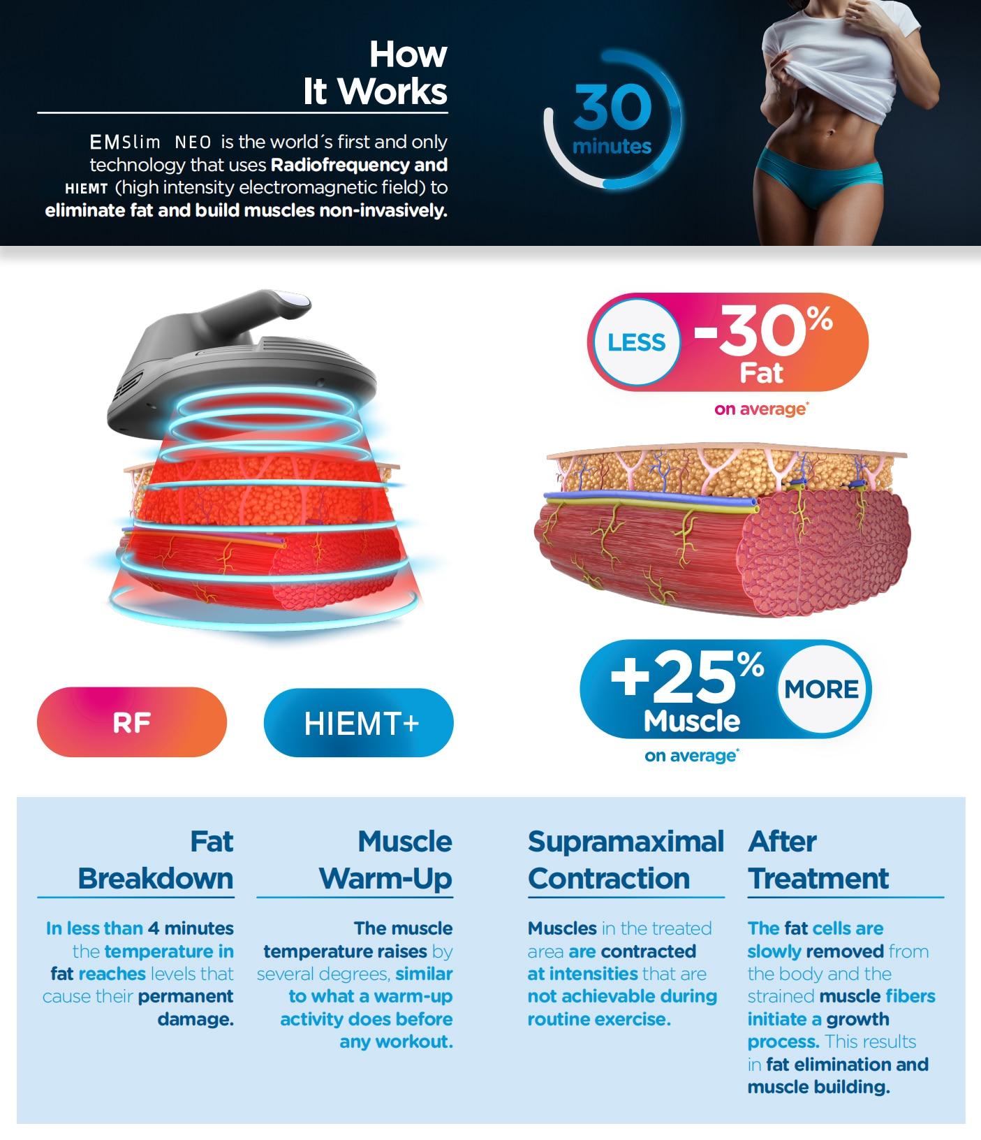 Professional EMslim Nova EMS Muscle Stimulator Body Sculpting Butt Lift Fat Removal Machine